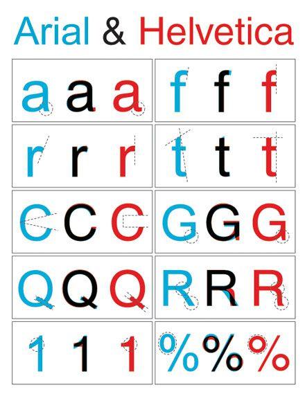 Arial vs. Helvetica