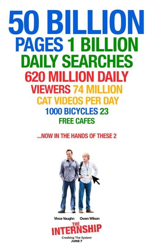 Dos becarios en Google :-)